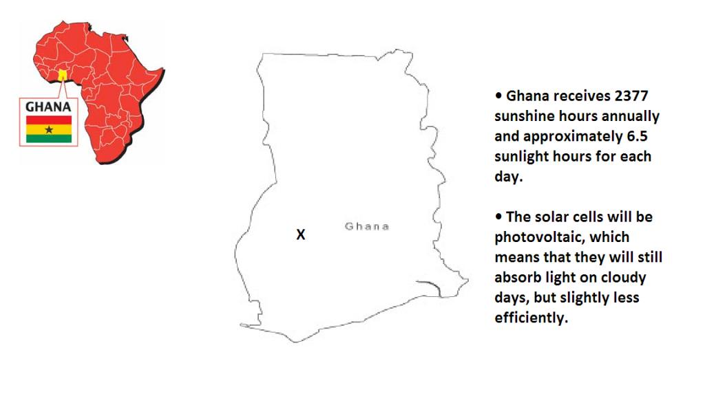 Ghana Solar Power