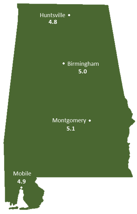 Alabama Sun Light Hours Map