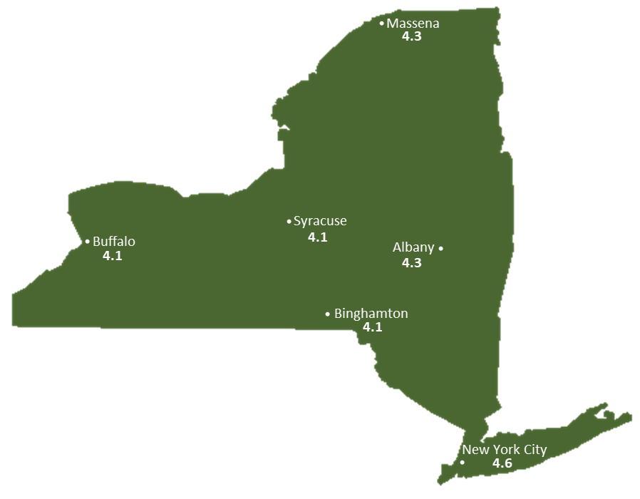 New York Sun Light Hours Map