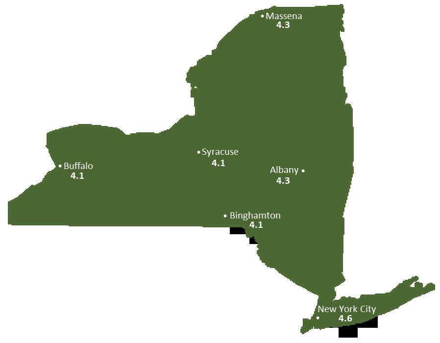 Peak Sun Hours for Solar Panels in New York